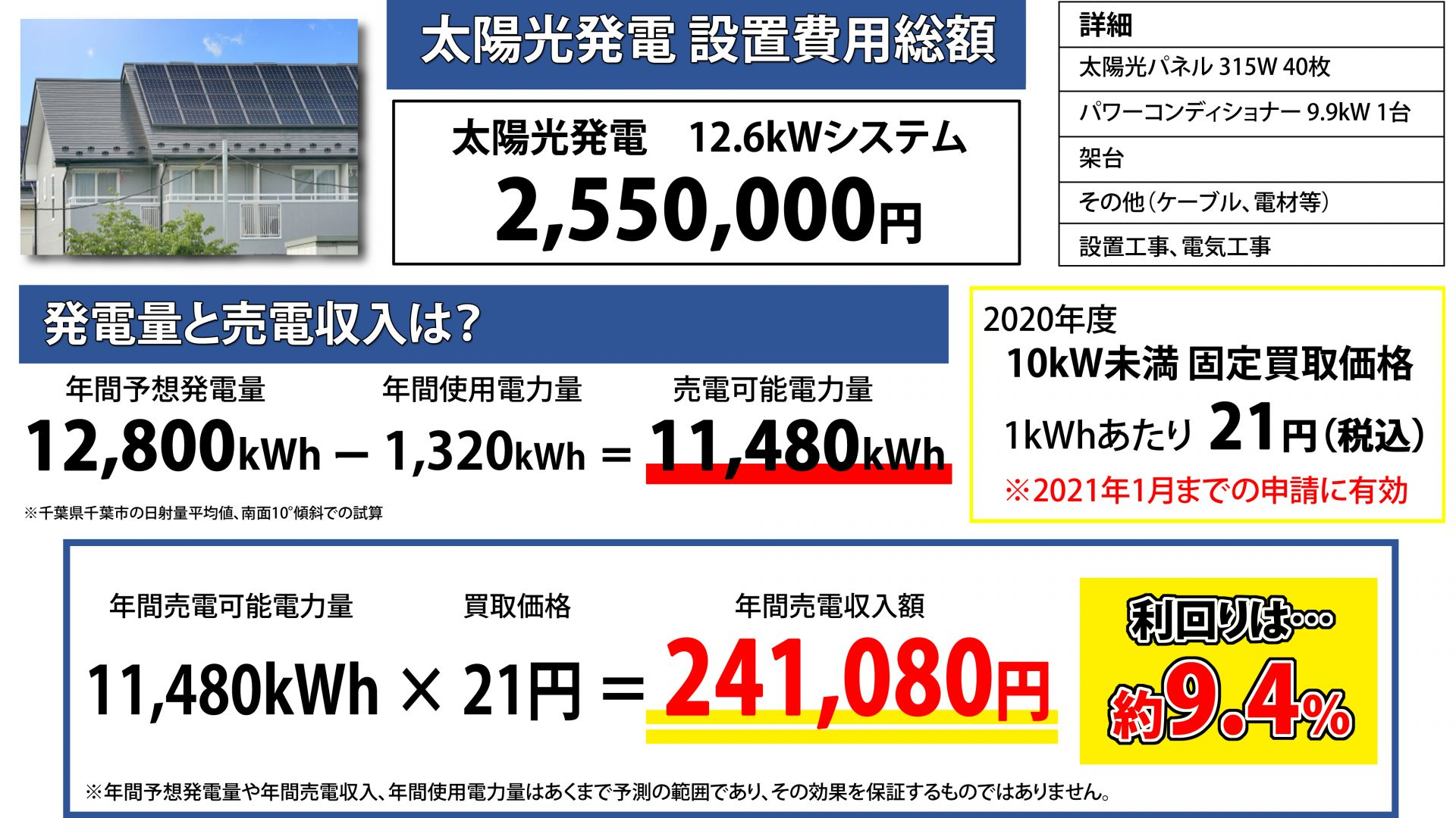 アパート向け太陽光発電の試算例、10kW未満
