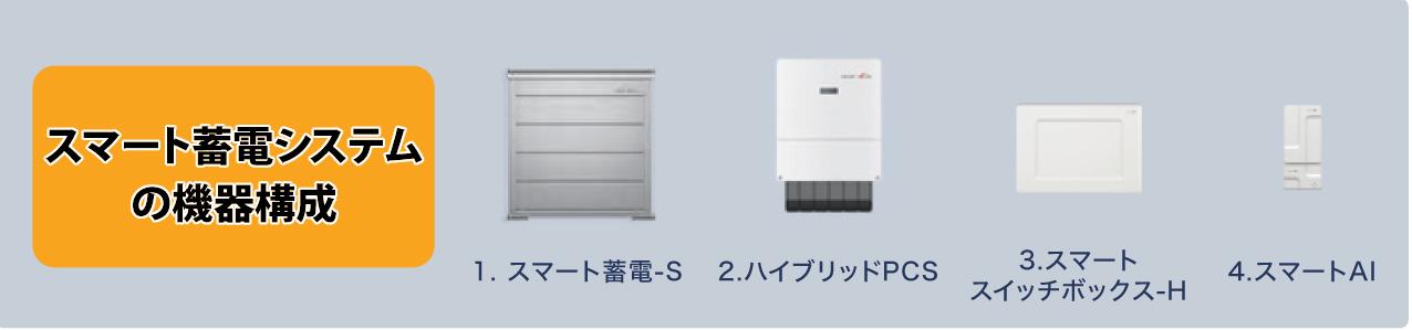 スマート蓄電システム機器構成