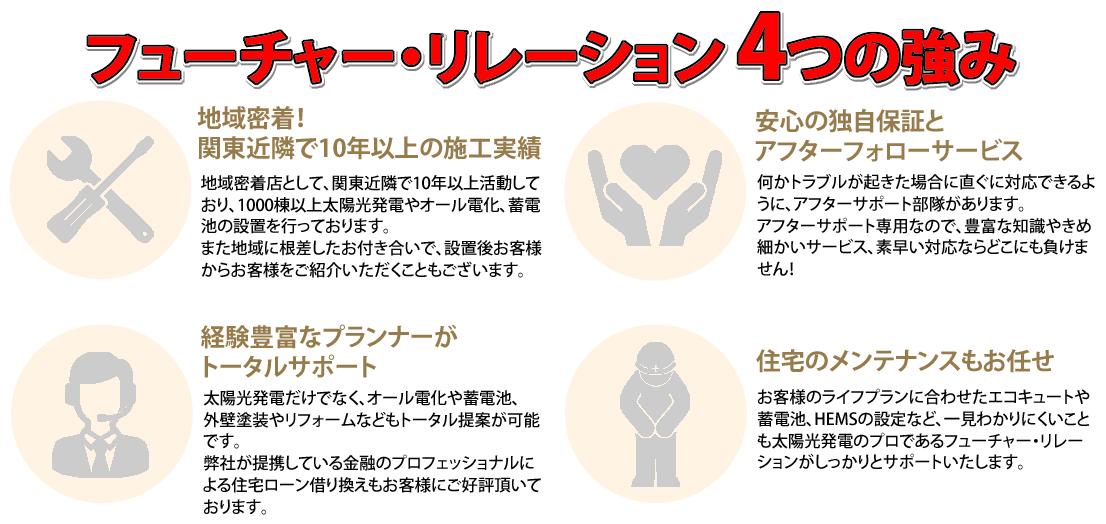 スマートソーラー FRの4つの強み