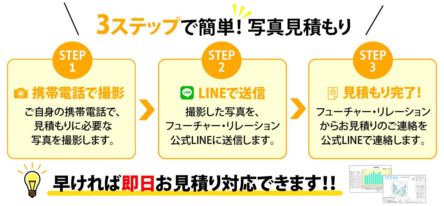 写真見積りの3ステップ